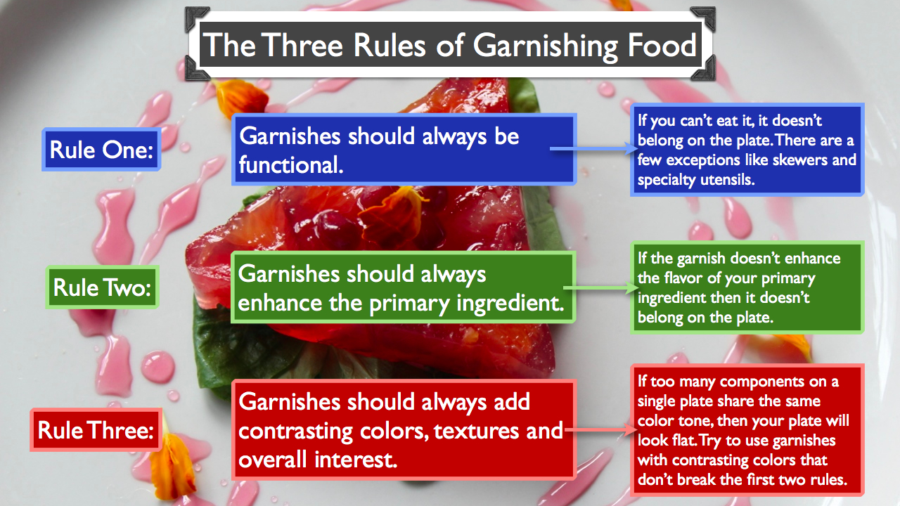 The three rules of garnishing