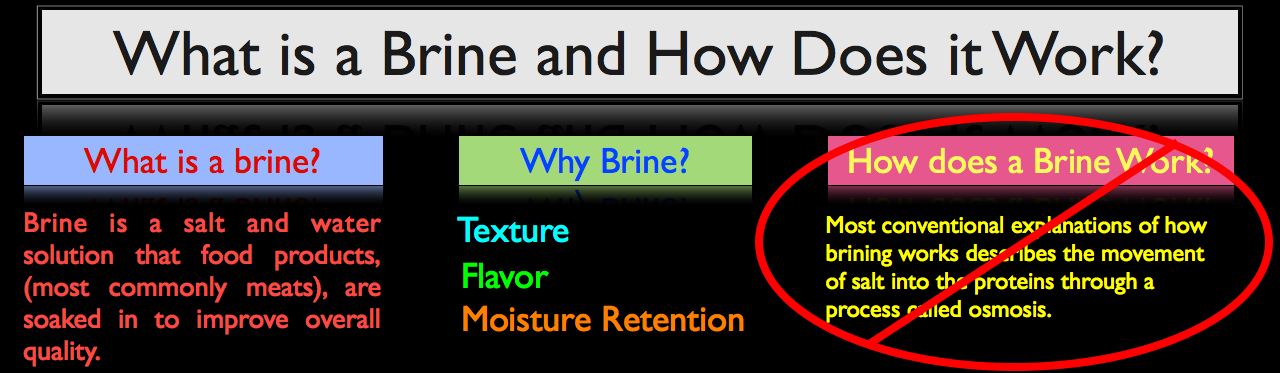 What is a brine and how does it work?