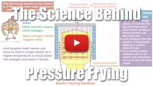 The Science Behind Pressure Frying - How Does Preassure Frying Work?
