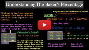 What is the Baker's Percentage and How to Use it - Video Lecture